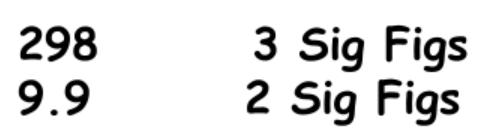 sig fig numbers